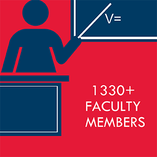 Howard by the numbers informational image that link to http://www2.howard.edu/about/howard-glance